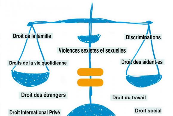 Permanences juridiques / CIDFF
